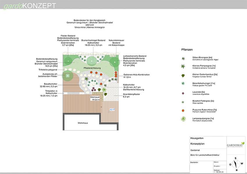 Gesamtkonzept moderner kiesgarten gardomat for Moderner kiesgarten
