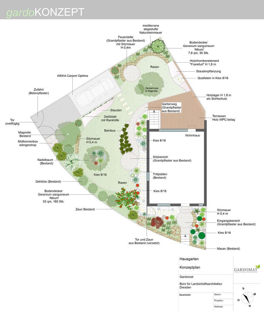 Geschwungene formgebung und vielseitige bepflanzung in der gartengestaltung