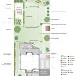Konzeptplan moderne Gartengestaltung