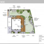 Ideenplan 3 Bomschtown