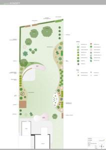 Konzeptplan der Umgestaltung