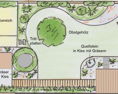 Gartenplanung archives gardomat for Gartengestaltung unterschiedliche hohen