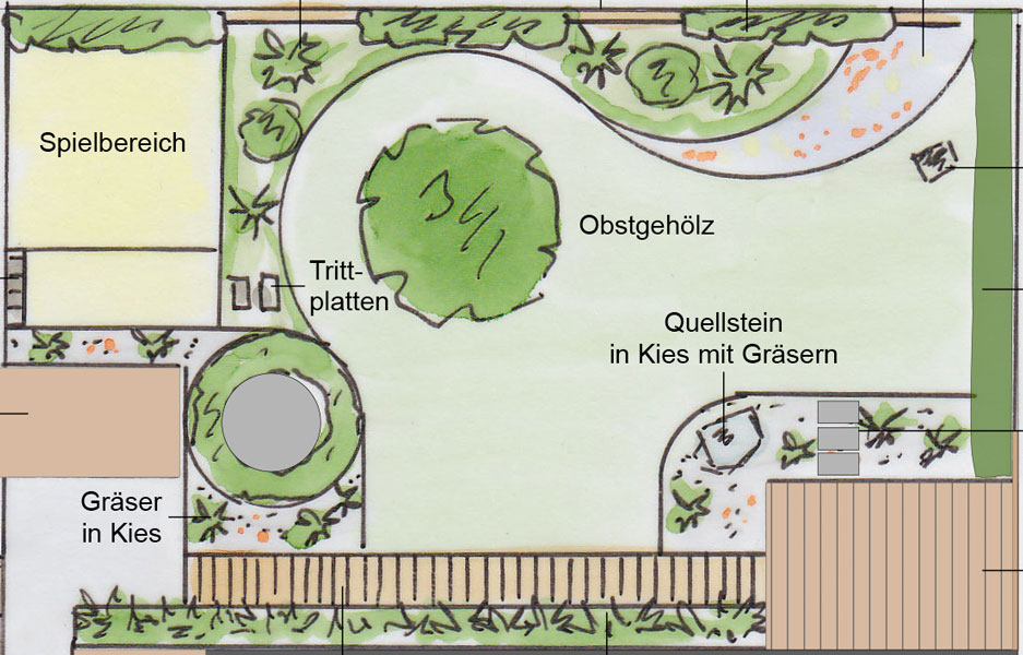 Einstieg klassischer Garten
