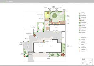 Konzeptplan klassischer Garten