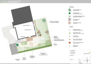 Konzeptplan vom kleinen Garten für Festlichkeiten