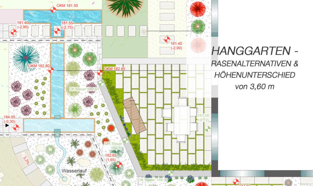 einstieg-hanggarten