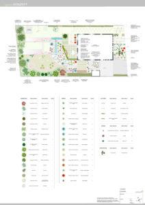 Konzept Hanggarten