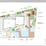 Konzeptplan für mediterranen Garten mit Schwimmteich, Stauden & Kräuterbeet