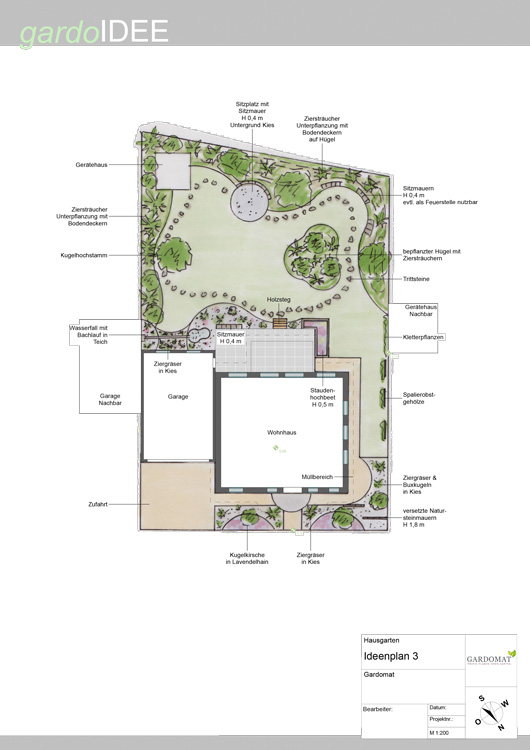 Ideenplan 3 romantischer Garten