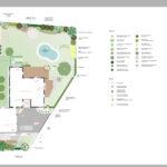klassisches Gartenkonzept mit Teich