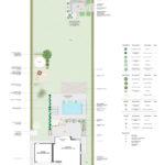 Konzeptplan puristischer Garten